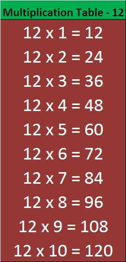 Table 12 Multiplication