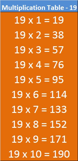 Table 19 Multiplication