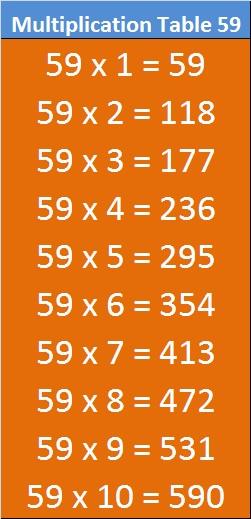 printable math table 51 to 60