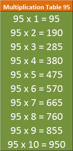 Multiplication Table 95 Entranceindia